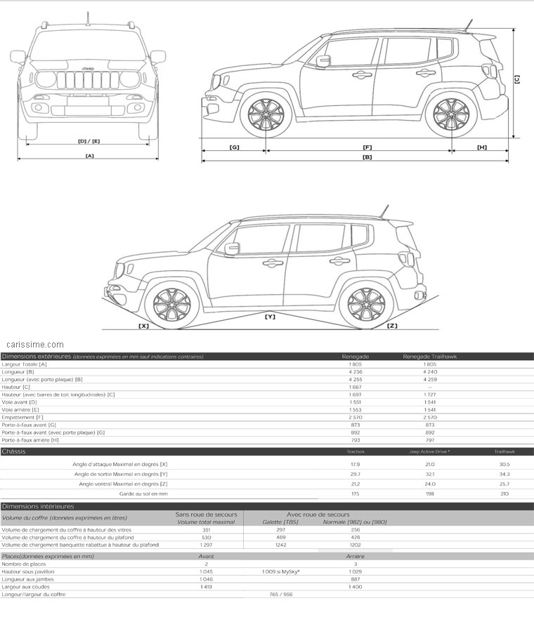 jeep renegade 2014 fiche technique dimensions. Black Bedroom Furniture Sets. Home Design Ideas